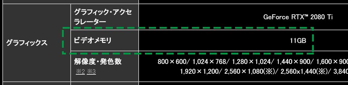 ビデオメモリの容量の確認方法