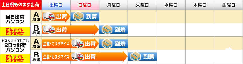 nouki2_guide_805