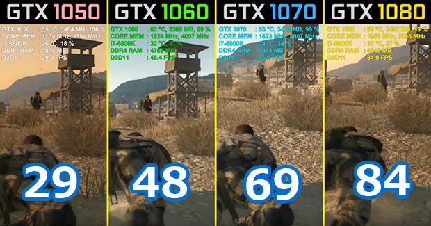MGS5のfps比較