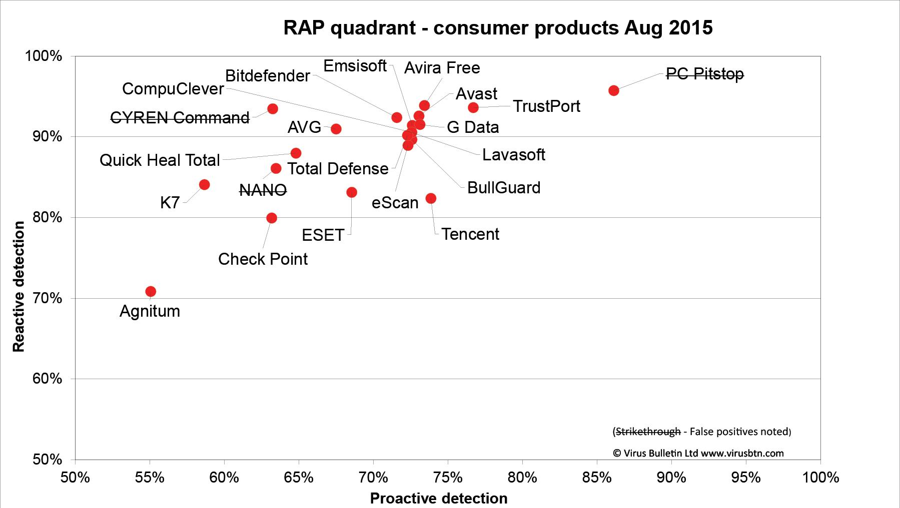 RAP-consumer-1800