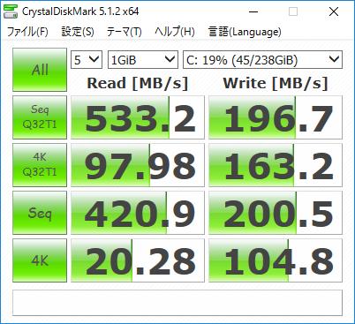 SnapCrab_CrystalDiskMark 512 x64_2016-5-2_17-51-49_No-00