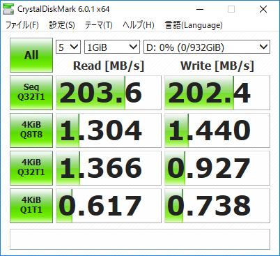CrystalDISCMARKのHDDベンチマーク結果