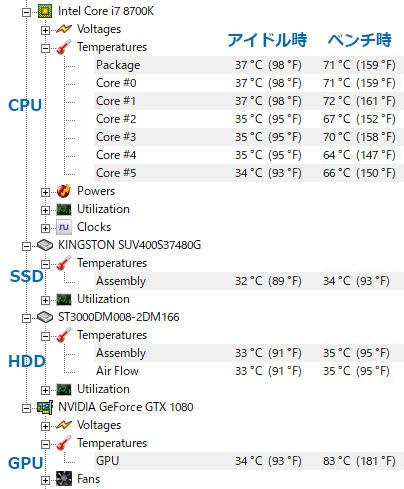 NEXTGEAR i680PA1-SMMの温度