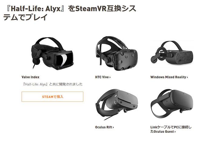 Half-Life: AlyxはVR専用ゲーム