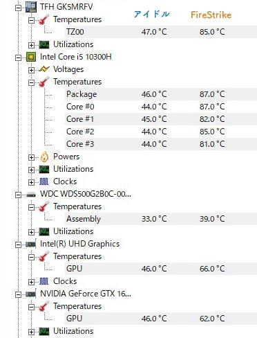 raytrek G5の内部の温度