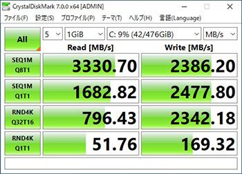 SSD/HDDの速度