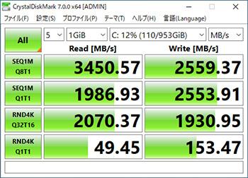 SSDの速度