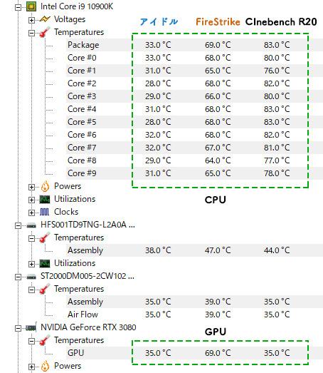 G-TuneEP-Zの内部の温度計測