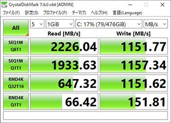 SSDの速度結果