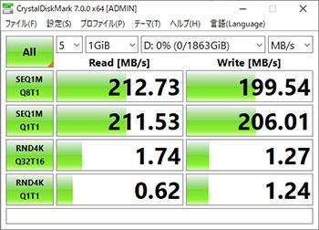 HDDの速度結果
