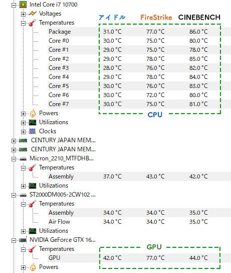 温度の検証結果
