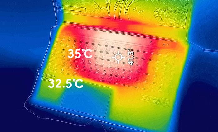 Core i7-10875H搭載モデルの筐体の温度