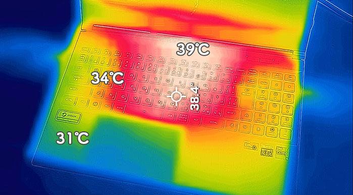 筐体の温度